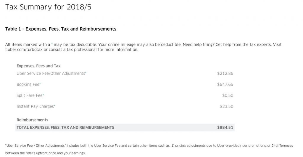 Uber Deductions-May 2018